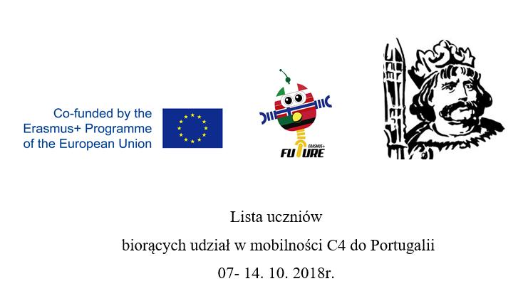 Lista uczniów biorących udział w mobilności C4 do Portugalii